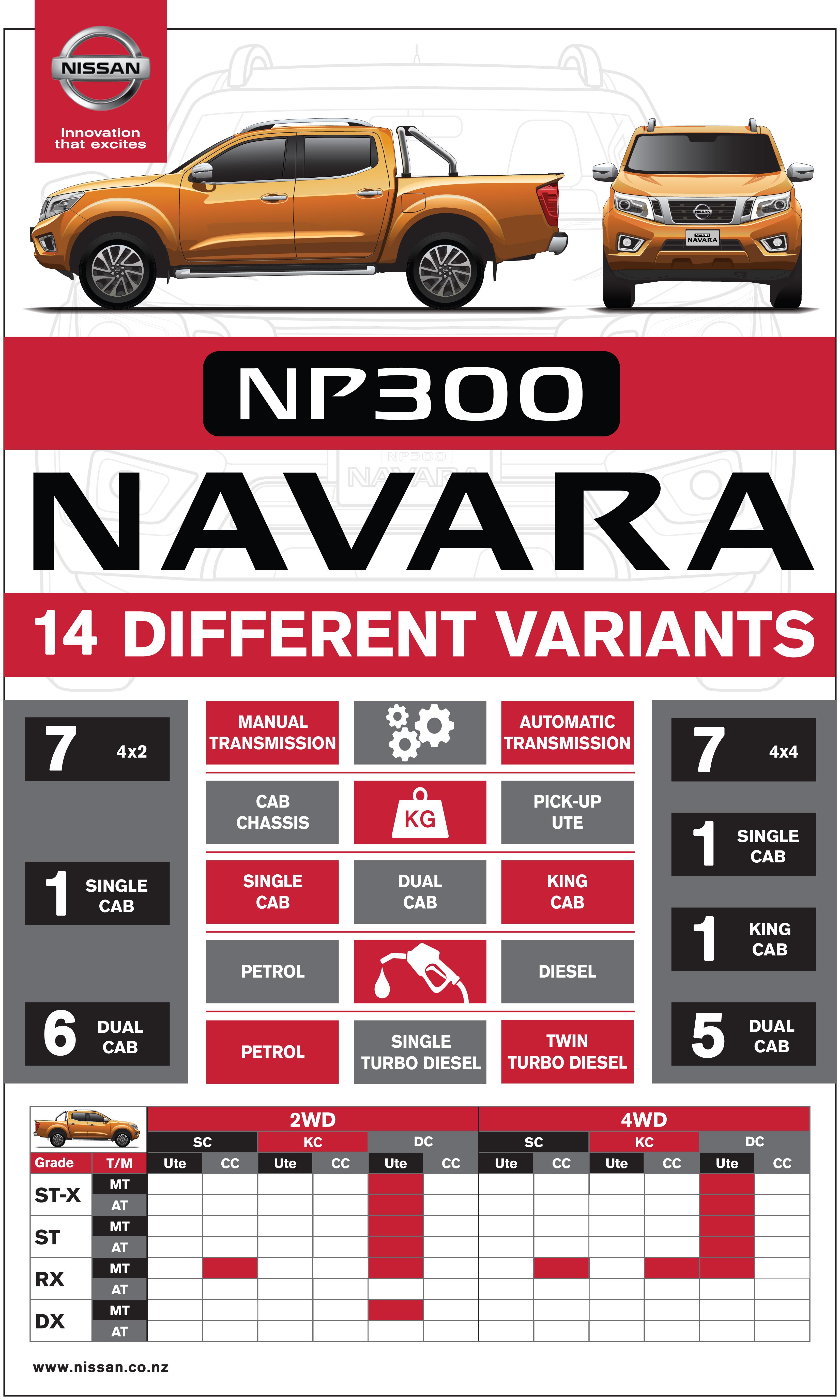 NAVARA_INFOGRAPHIC_6