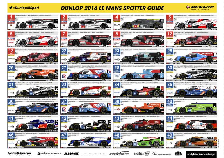 Le Mans 2016 Spotter Guide