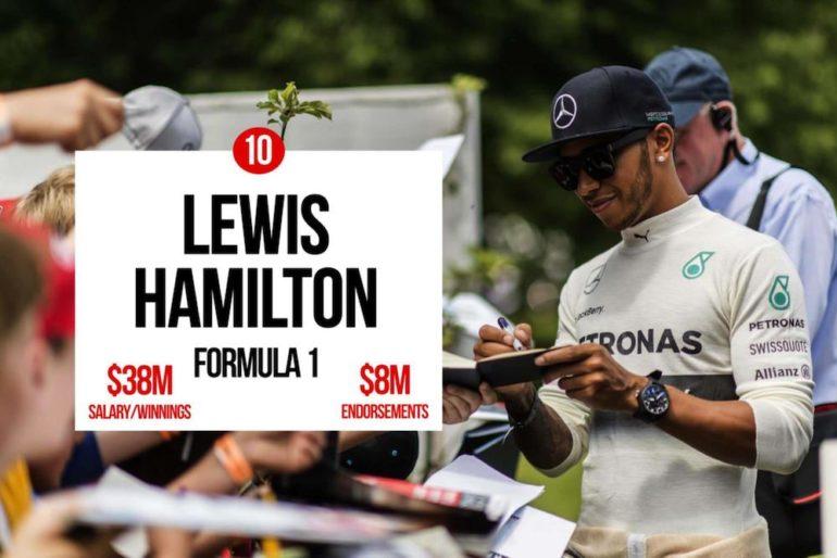 World's Highest-Paid Race Car Drivers 2017